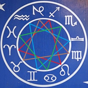 four elements Astrology